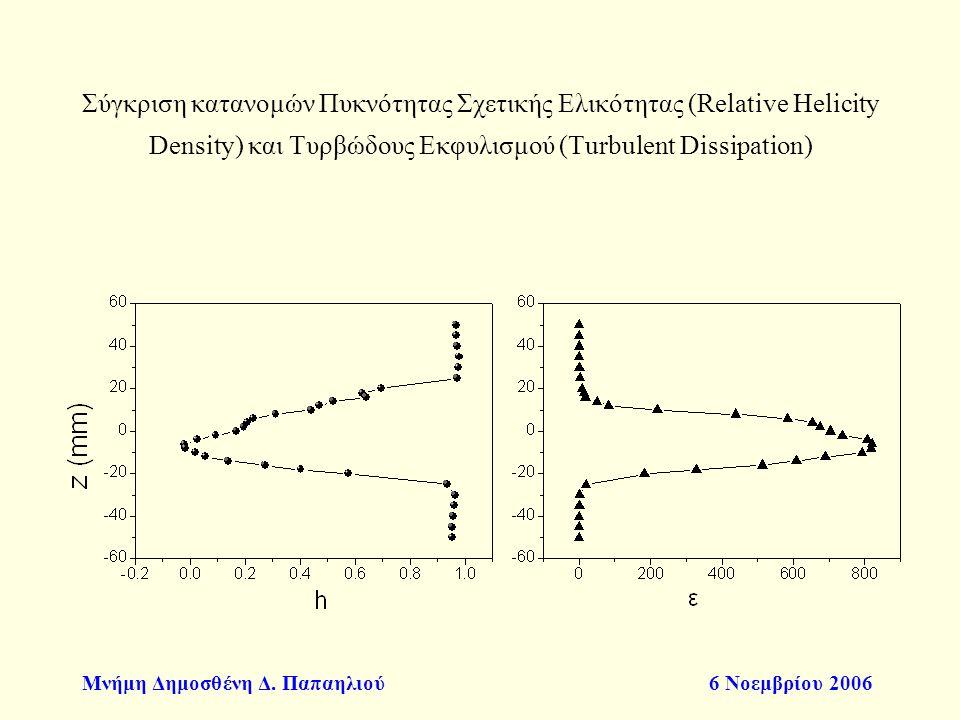 Σύγκριση κατανομών Πυκνότητας Σχετικής Ελικότητας (Relative Helicity Density) και Τυρβώδους Εκφυλισμού (Turbulent Dissipation)