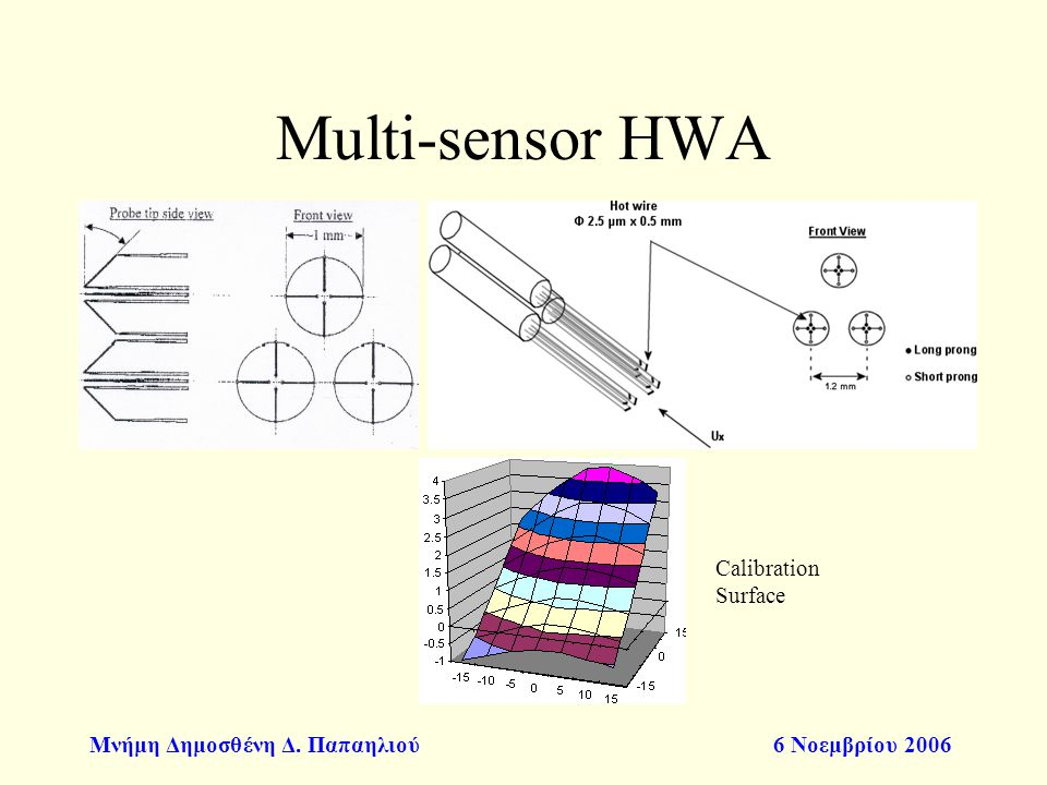 Multi-sensor HWA Calibration Surface