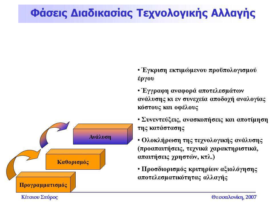 Φάσεις Διαδικασίας Τεχνολογικής Αλλαγής