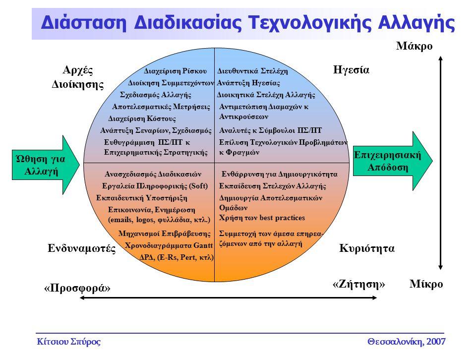 Διάσταση Διαδικασίας Τεχνολογικής Αλλαγής