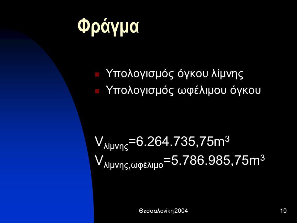 Φράγμα Vλίμνης=6.264.735,75m3 Vλίμνης,ωφέλιμο=5.786.985,75m3