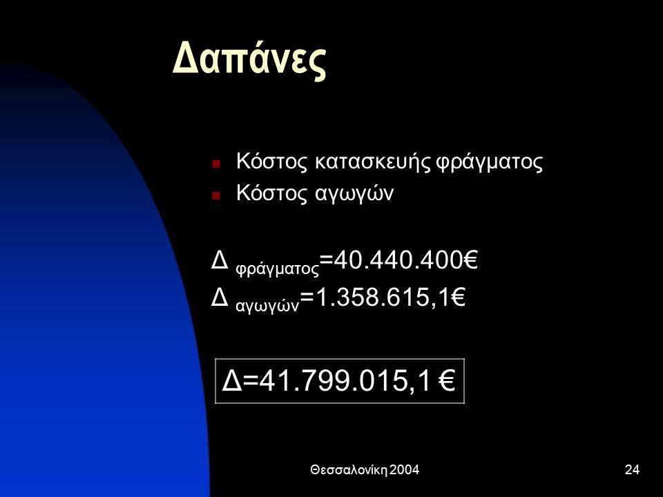 Δαπάνες Δ=41.799.015,1 € Δ φράγματος=40.440.400€ Δ αγωγών=1.358.615,1€