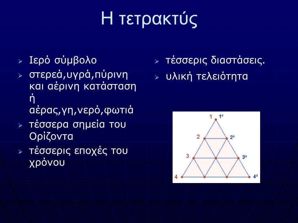 Η τετρακτύς Ιερό σύμβολο