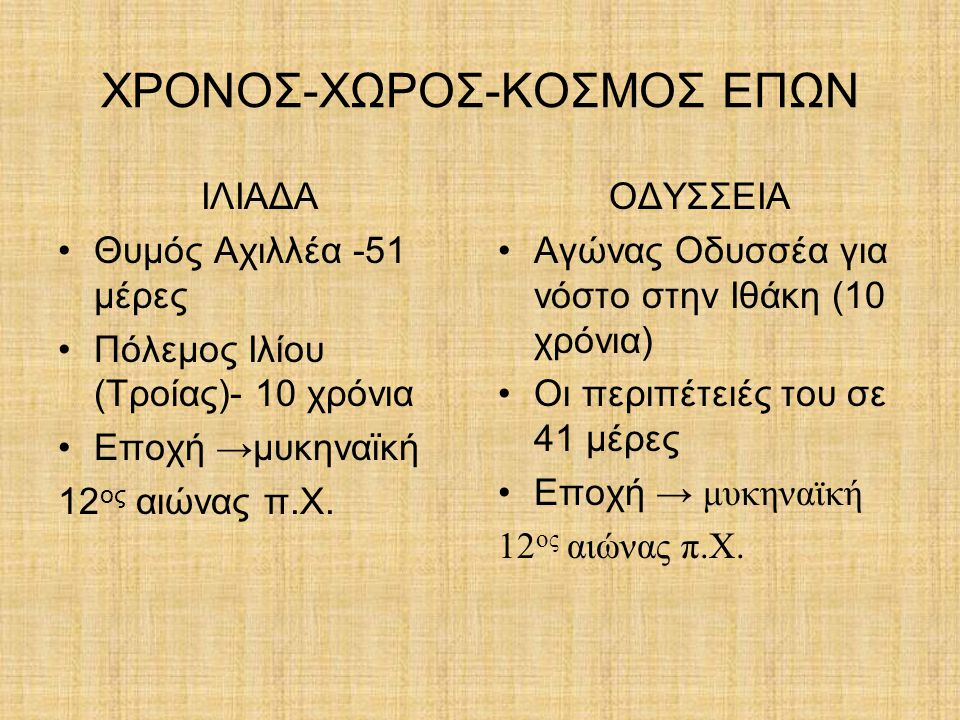 ΧΡΟΝΟΣ-ΧΩΡΟΣ-ΚΟΣΜΟΣ ΕΠΩΝ