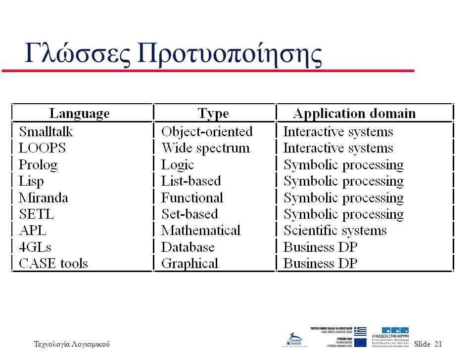 Γλώσσες Προτυοποίησης