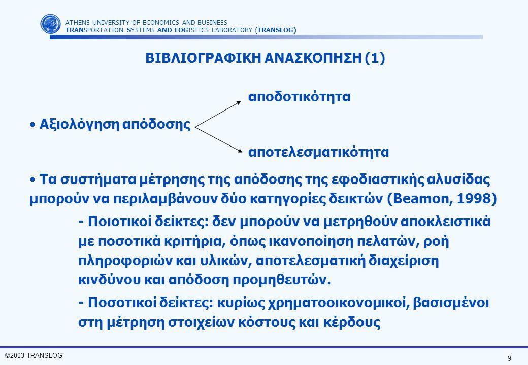 ΒΙΒΛΙΟΓΡΑΦΙΚΗ ΑΝΑΣΚΟΠΗΣΗ (1)