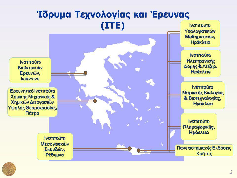 Ίδρυμα Τεχνολογίας και Έρευνας (ΙΤΕ)