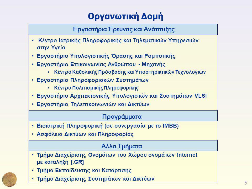 Εργαστήρια Έρευνας και Ανάπτυξης