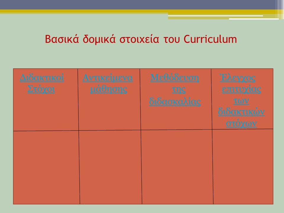 Βασικά δομικά στοιχεία του Curriculum