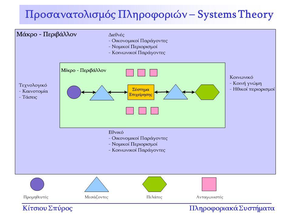 Προσανατολισμός Πληροφοριών – Systems Theory