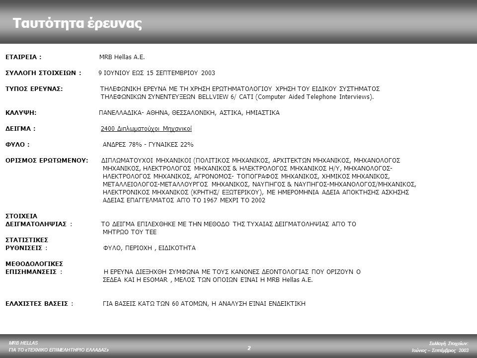 Ταυτότητα έρευνας ΕΤΑΙΡΕΙΑ : MRB Hellas A.E.