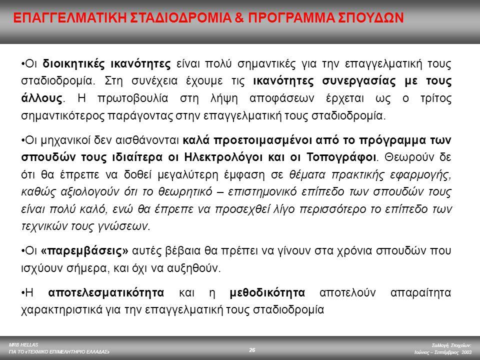 ΕΠΑΓΓΕΛΜΑΤΙΚΗ ΣΤΑΔΙΟΔΡΟΜΙΑ & ΠΡΟΓΡΑΜΜΑ ΣΠΟΥΔΩΝ