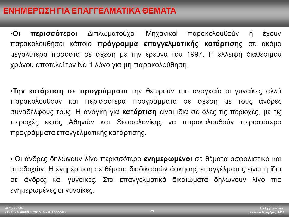 ΕΝΗΜΕΡΩΣΗ ΓΙΑ ΕΠΑΓΓΕΛΜΑΤΙΚΑ ΘΕΜΑΤΑ