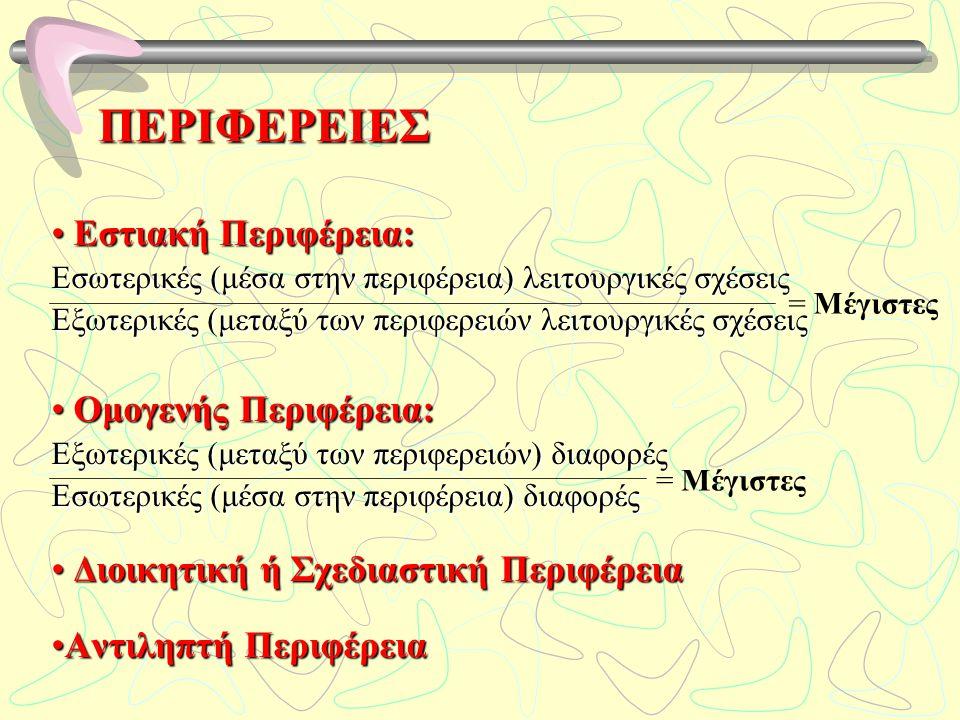 ΠΕΡΙΦΕΡΕΙΕΣ Εστιακή Περιφέρεια: Ομογενής Περιφέρεια: