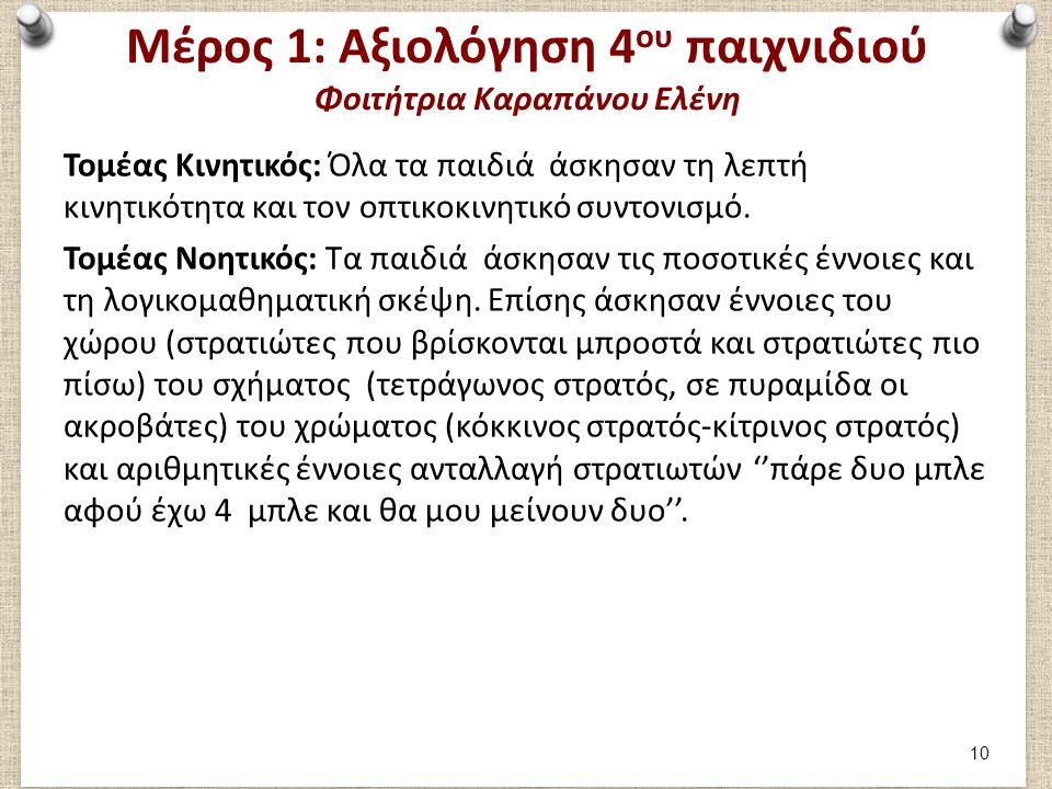 Μέρος 1: Αξιολόγηση 4ου παιχνιδιού Φοιτήτρια Καραπάνου Ελένη