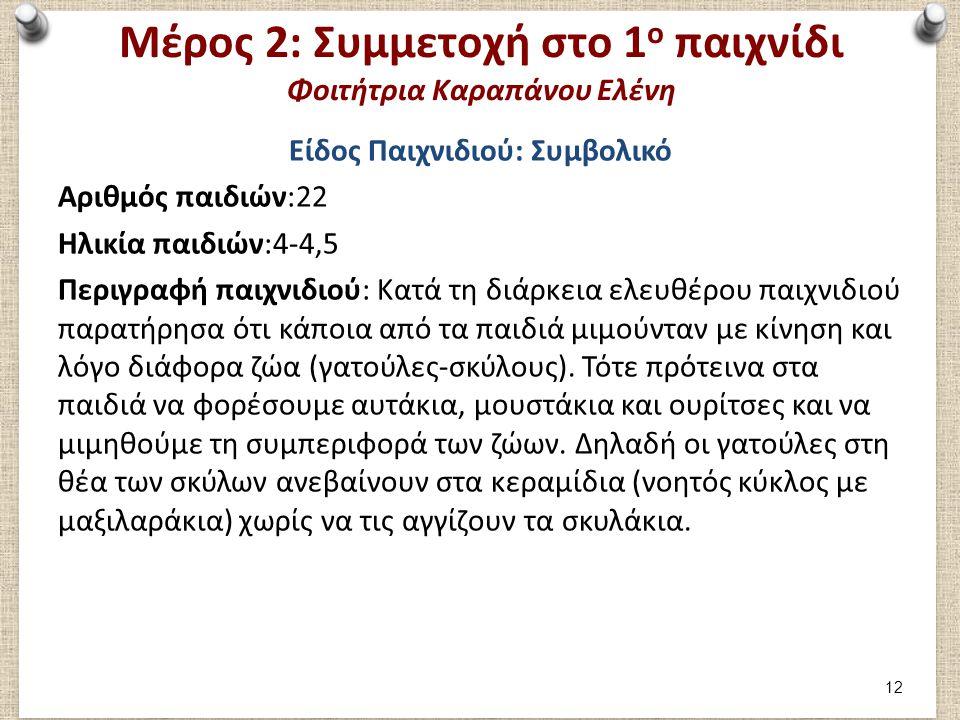 Μέρος 2: Αξιολόγηση 1ου παιχνιδιού Φοιτήτρια Καραπάνου Ελένη