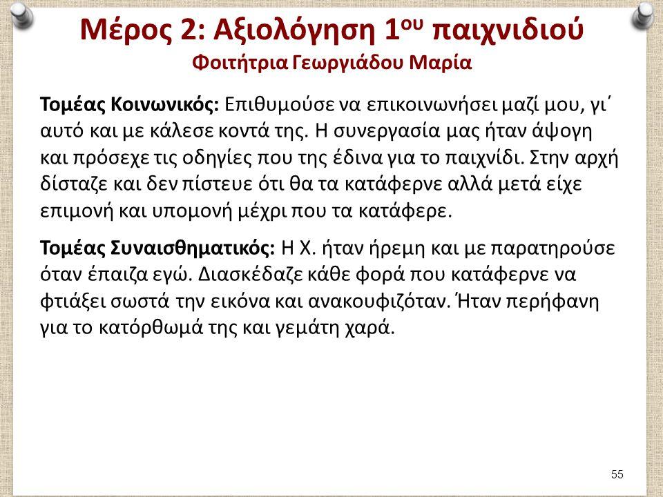 Μέρος 2: Συμμετοχή στο 2ο παιχνίδι Φοιτήτρια Γεωργιάδου Μαρία