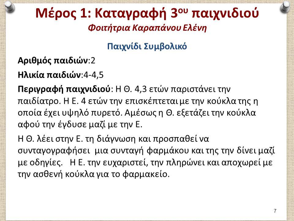 Μέρος 1: Αξιολόγηση 3ου παιχνιδιού Φοιτήτρια Καραπάνου Ελένη