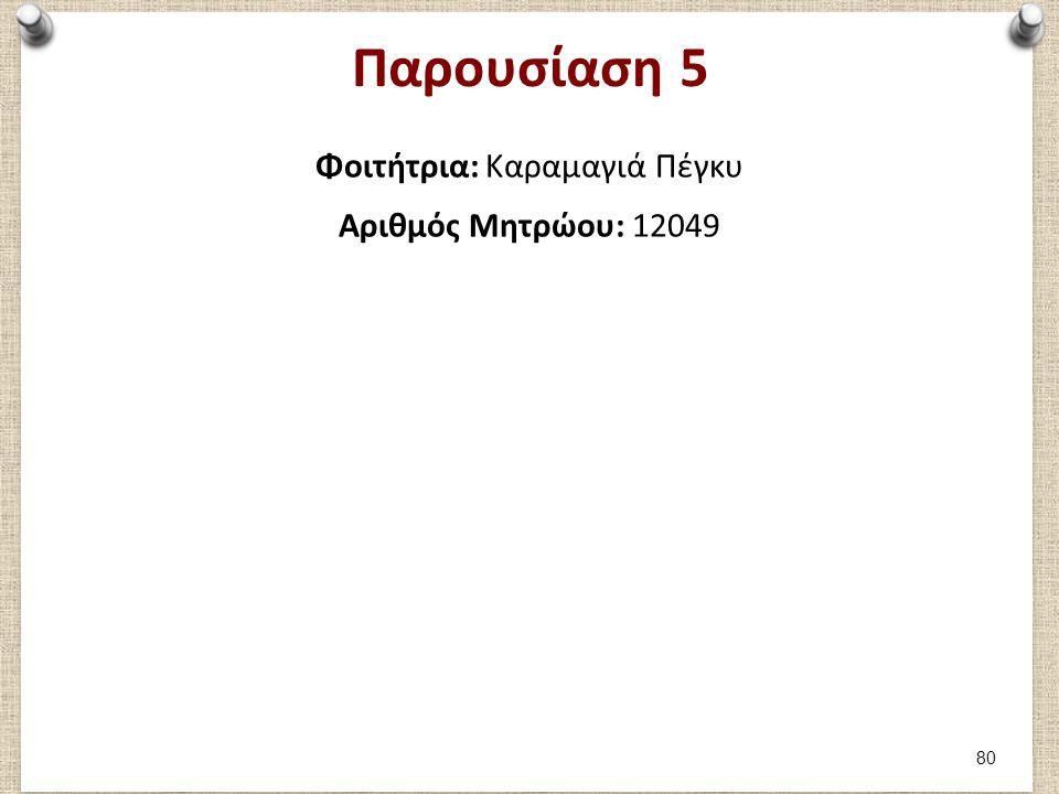 Μέρος 1: Καταγραφή 1ου παιχνιδιού Φοιτήτρια Καραμαγιά Πέγκυ