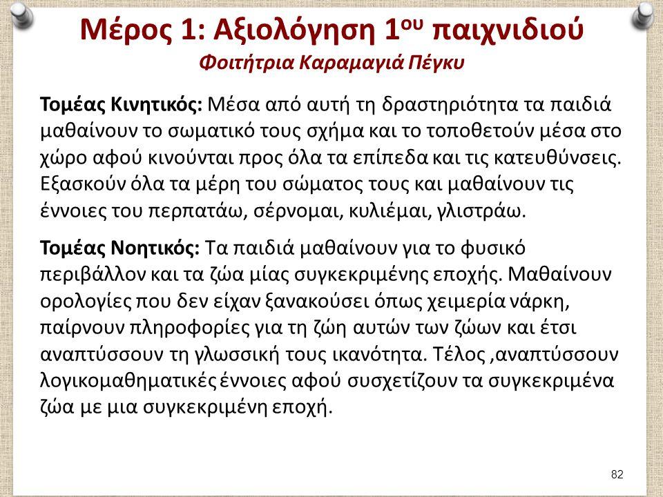 Μέρος 1: Αξιολόγηση 1ου παιχνιδιού Φοιτήτρια Καραμαγιά Πέγκυ