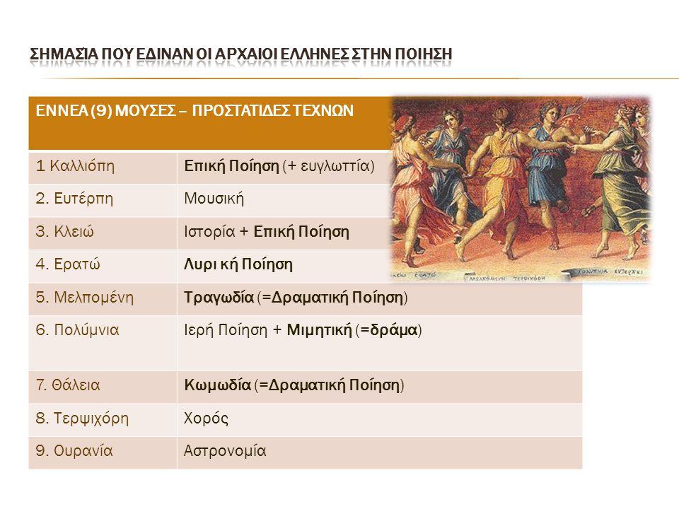 Σημασία που εδιναν οι αρχαιοι ελληνεσ στην ποιηση