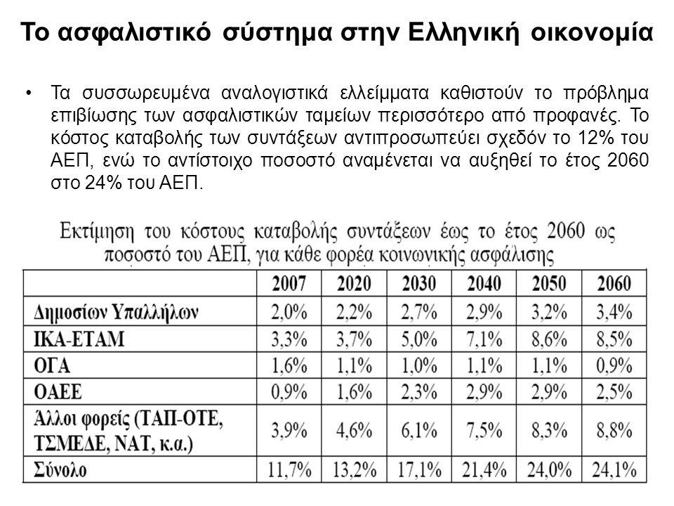 Το ασφαλιστικό σύστημα στην Ελληνική οικονομία