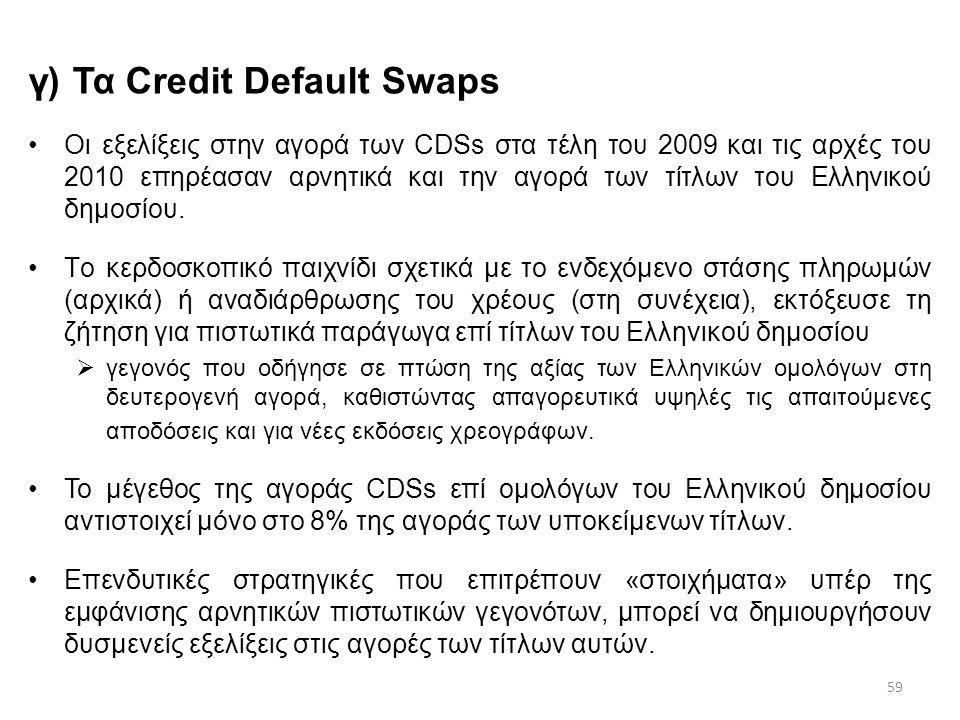 γ) Τα Credit Default Swaps