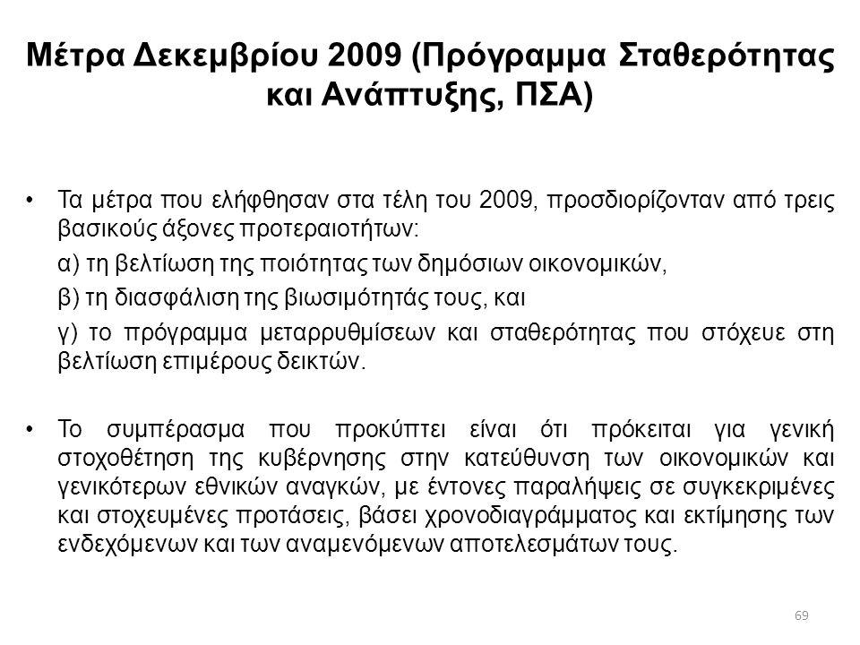 Μέτρα Δεκεμβρίου 2009 (Πρόγραμμα Σταθερότητας και Ανάπτυξης, ΠΣΑ)