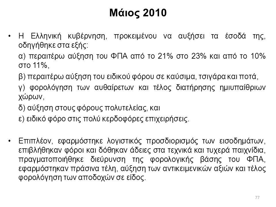 Μάιος 2010 Η Ελληνική κυβέρνηση, προκειμένου να αυξήσει τα έσοδά της, οδηγήθηκε στα εξής: