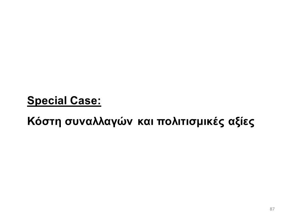 Special Case: Κόστη συναλλαγών και πολιτισμικές αξίες