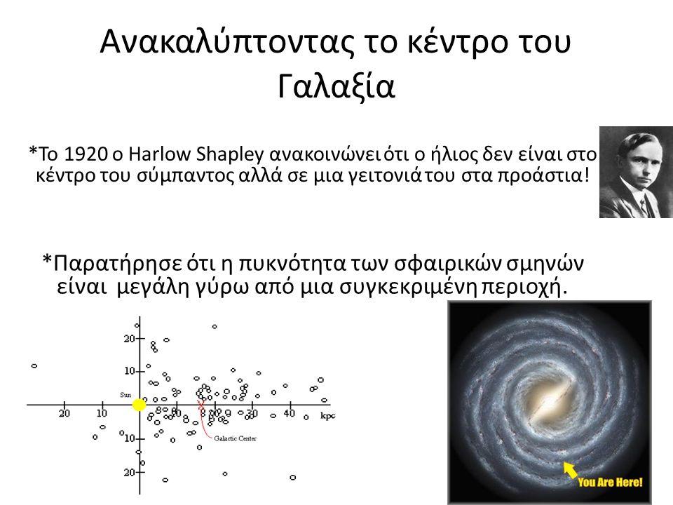 Ανακαλύπτοντας το κέντρο του Γαλαξία