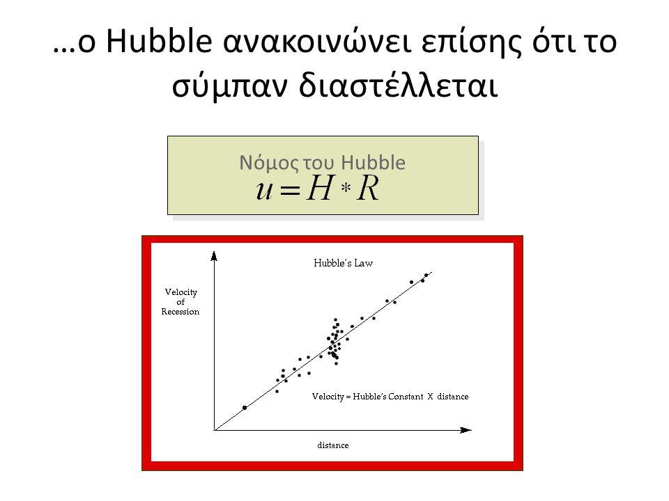 …ο Hubble ανακοινώνει επίσης ότι το σύμπαν διαστέλλεται