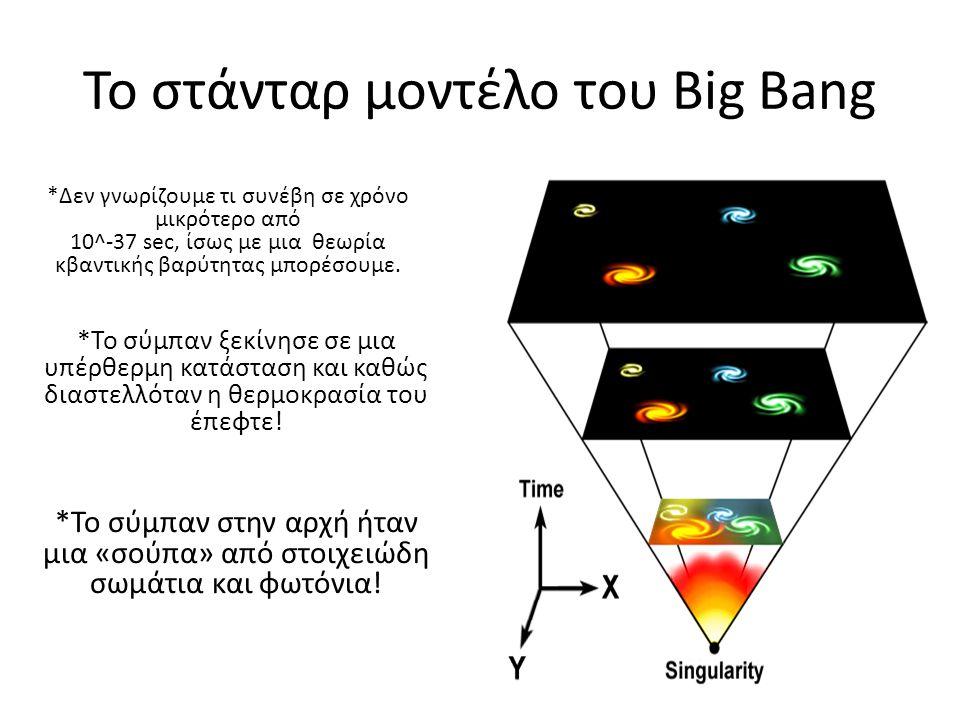 Το στάνταρ μοντέλο του Big Bang