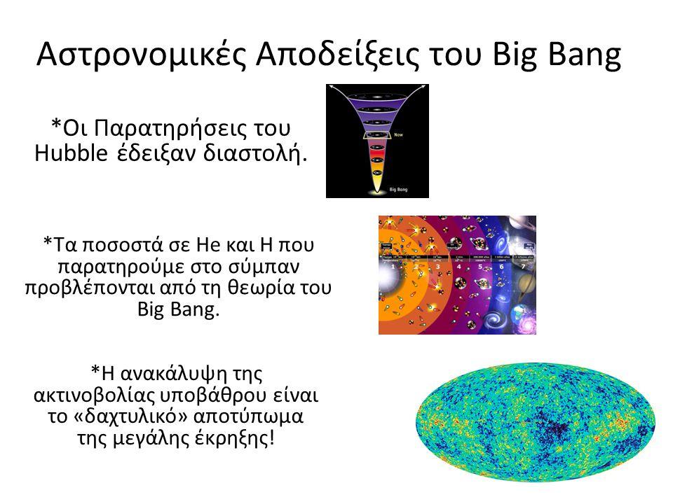 Αστρονομικές Αποδείξεις του Big Bang