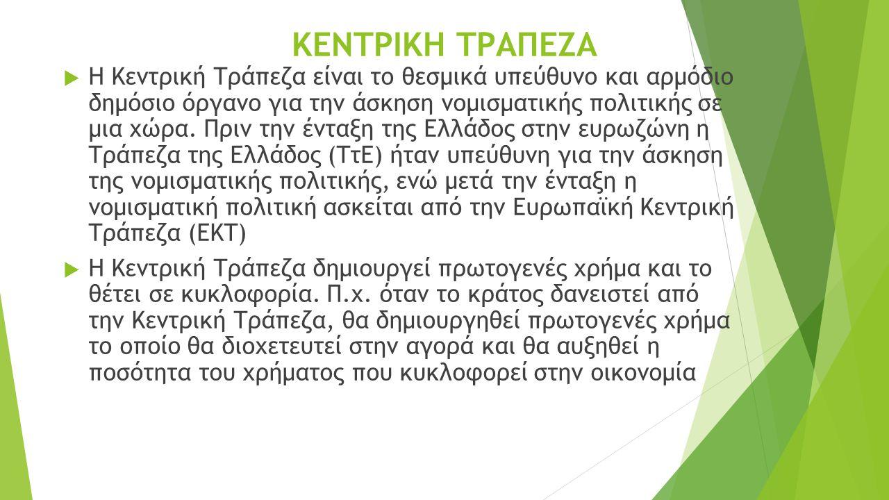 ΚΕΝΤΡΙΚΗ ΤΡΑΠΕΖΑ
