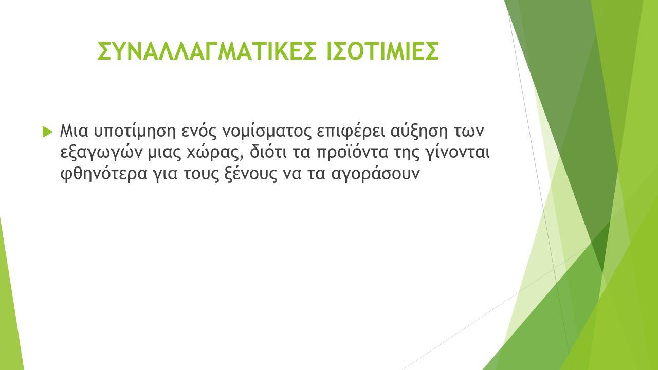 ΣΥΝΑΛΛΑΓΜΑΤΙΚΕΣ ΙΣΟΤΙΜΙΕΣ