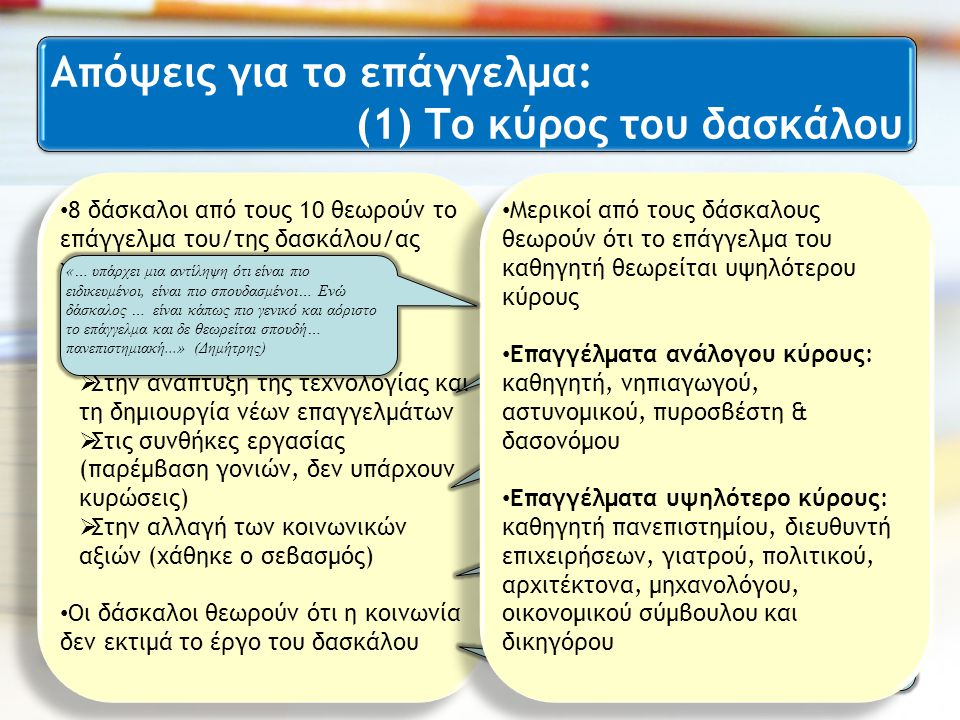 Απόψεις για το επάγγελμα: (1) Το κύρος του δασκάλου