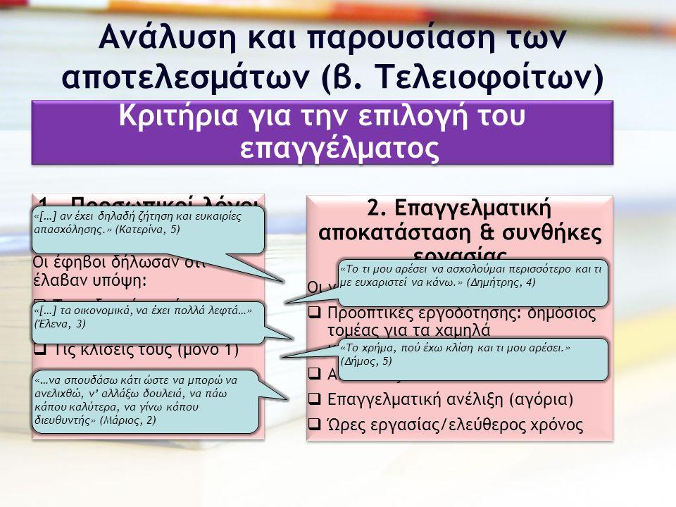 Ανάλυση και παρουσίαση των αποτελεσμάτων (β. Τελειοφοίτων)