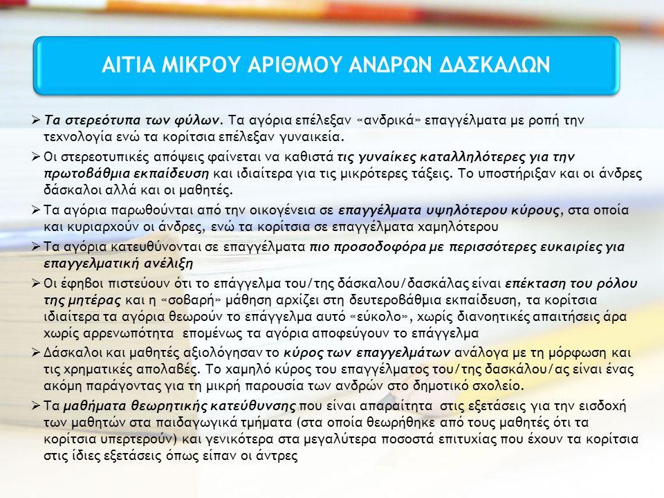 ΑΙΤΙΑ ΜΙΚΡΟΥ ΑΡΙΘΜΟΥ ΑΝΔΡΩΝ ΔΑΣΚΑΛΩΝ