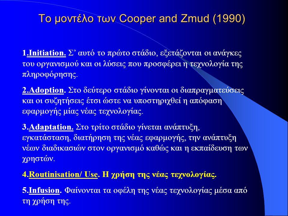 Το μοντέλο των Cooper and Zmud (1990)