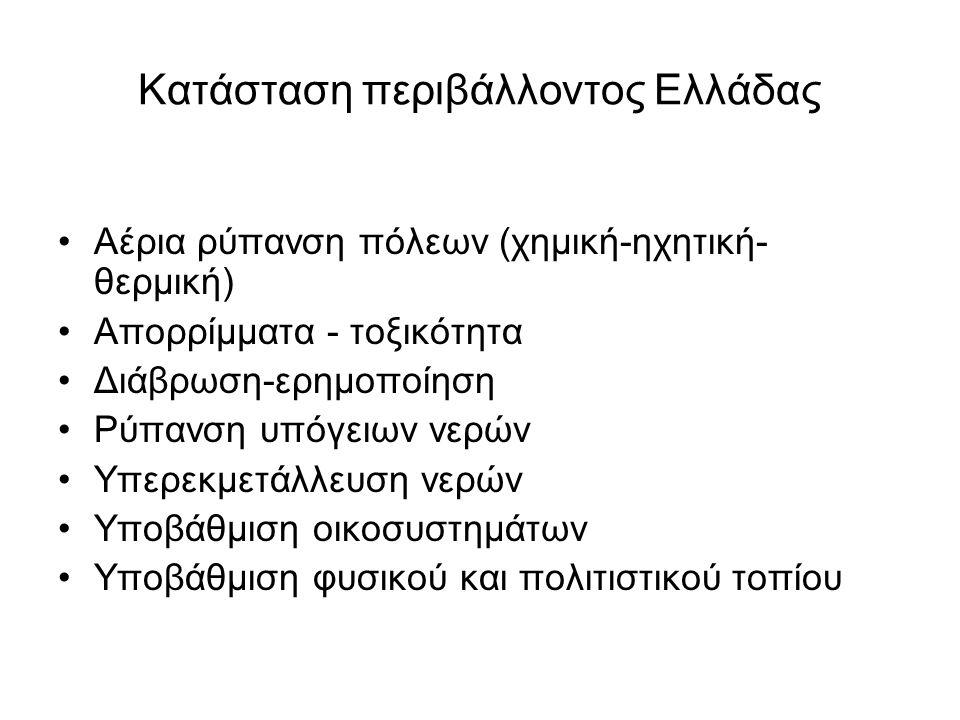 Κατάσταση περιβάλλοντος Ελλάδας