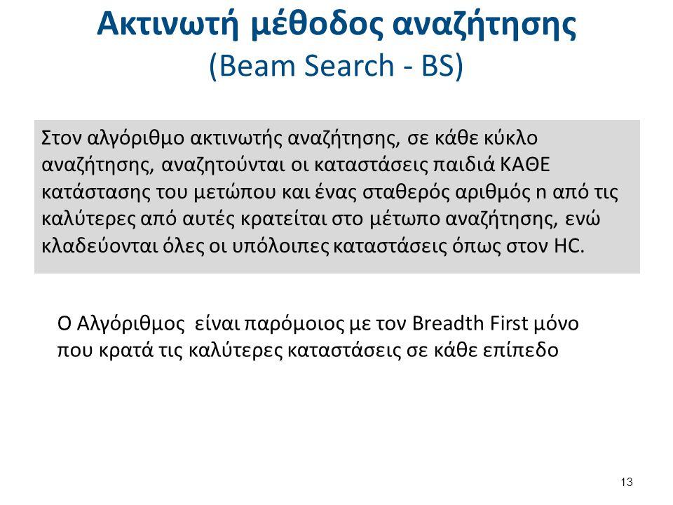 Ακτινωτή μέθοδος αναζήτησης (Beam Search - BS)