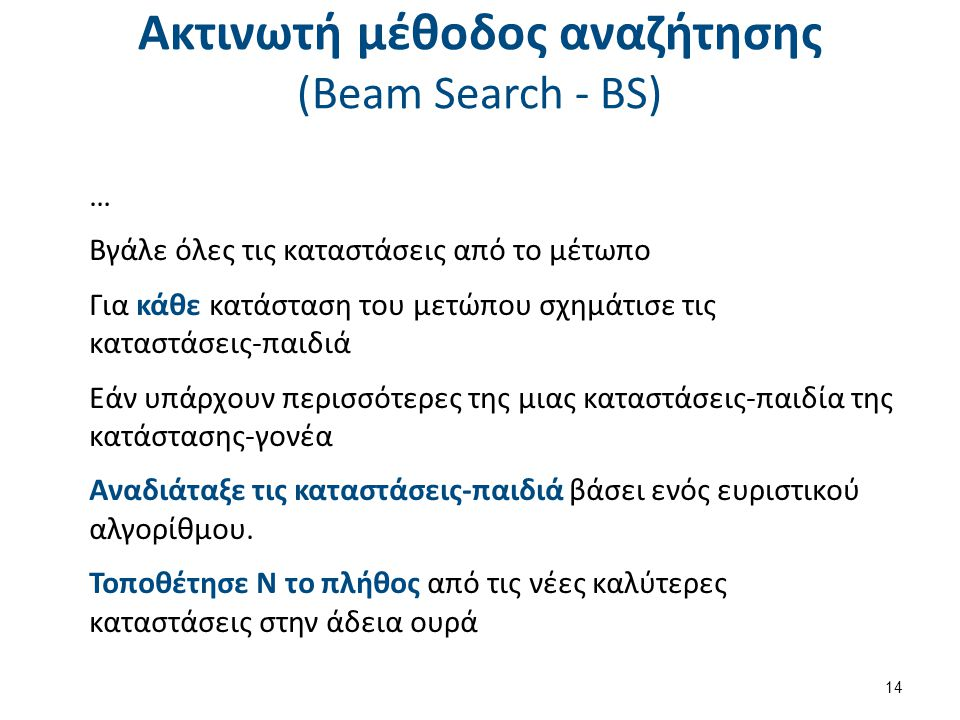 Παράδειγμα περιοδεύοντος πωλητή Beam Search (για n=2)