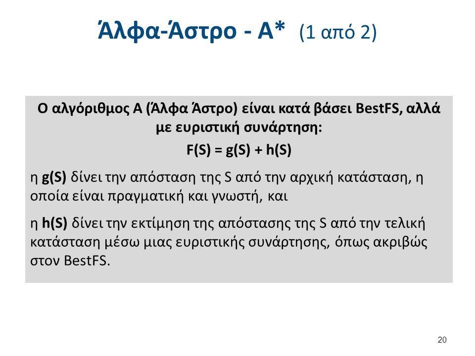 Άλφα-Άστρο - Α* (2 από 2)