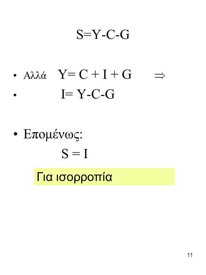 S=Y-C-G Αλλά Υ= C + I + G I= Y-C-G Επομένως: S = I Για ισορροπία