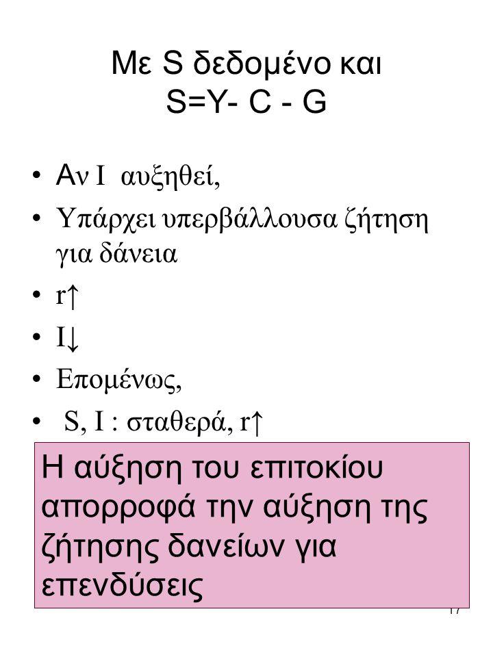Με S δεδομένο και S=Y- C - G