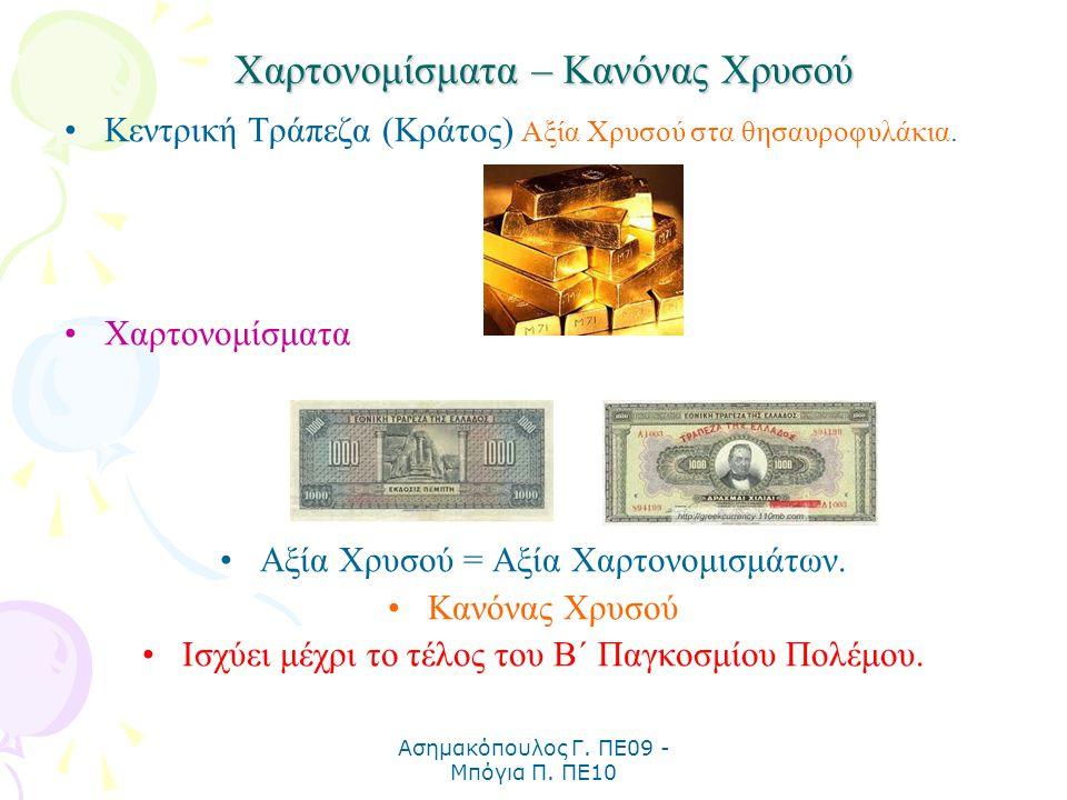 Χαρτονομίσματα – Κανόνας Χρυσού