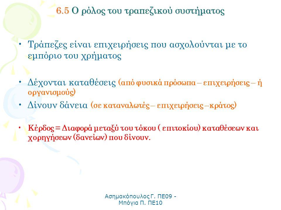6.5 Ο ρόλος του τραπεζικού συστήματος