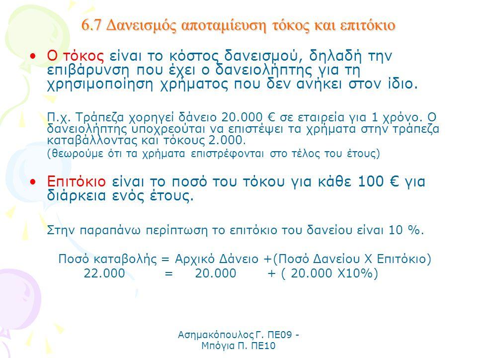 6.7 Δανεισμός αποταμίευση τόκος και επιτόκιο