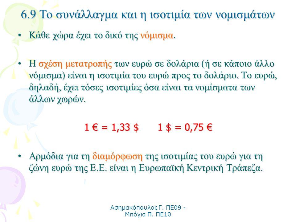 6.9 Το συνάλλαγμα και η ισοτιμία των νομισμάτων